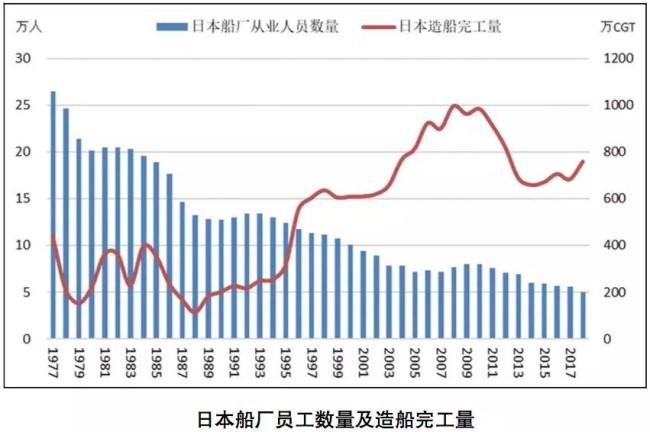 日本数据.jpg